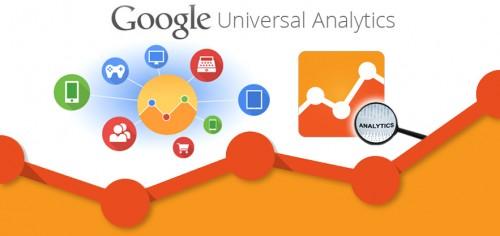 Google Analytics y WordPres (2/2)