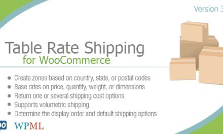 Configurar envíos en WooCommerce