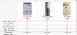 plugin para comparar productos