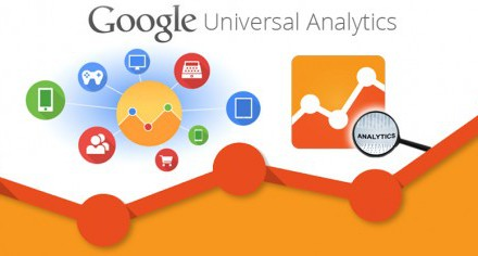 Google Analytics y WordPres (2/2)