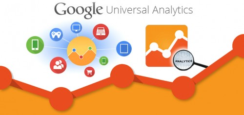 Google Analytics y WordPress (1/2)