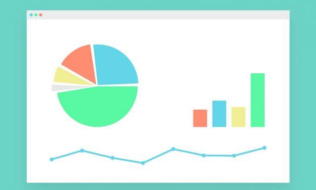 Cómo crear objetivos en Analytics: clic para llamar y mailto